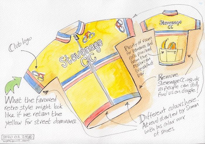 Stevenage CC Kit